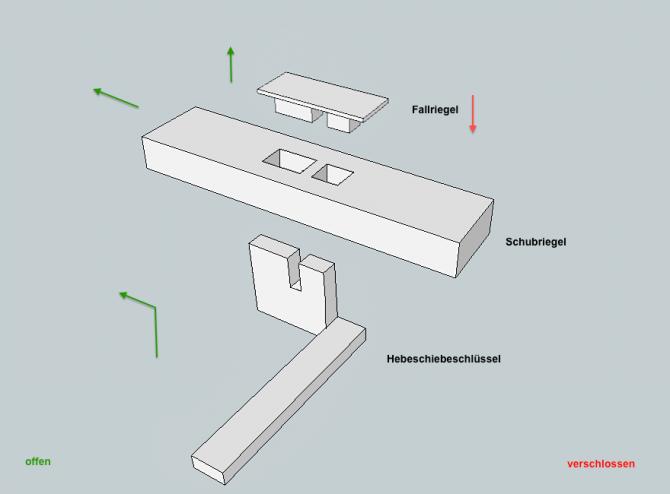 vereinfachtes Schema eines Fallriegelschlosses