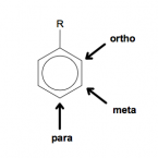 Benzol_Substitution