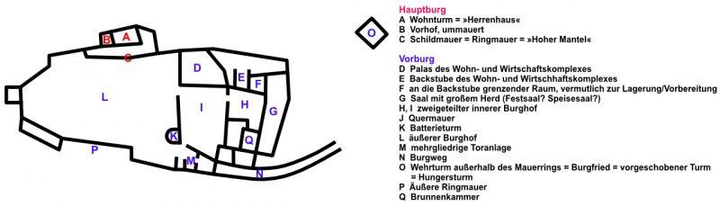 Grundriss – Skizze mit Legende. In Anlehnung an A. Boos: Die Ruine Flossenbürg